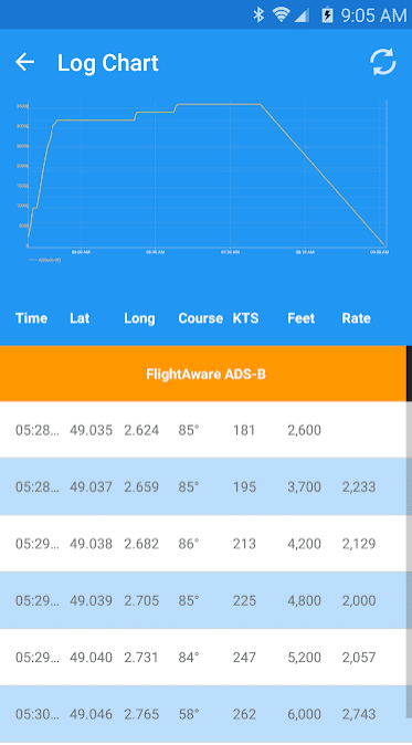 FlightAware Flight Tracker app review