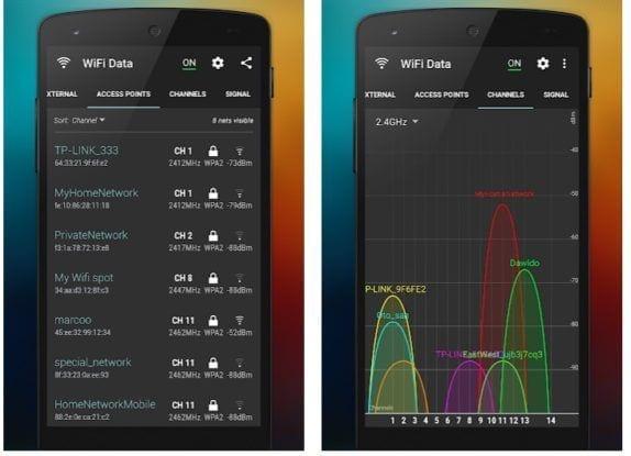 Wi-Fi Data - Signal Analyzer